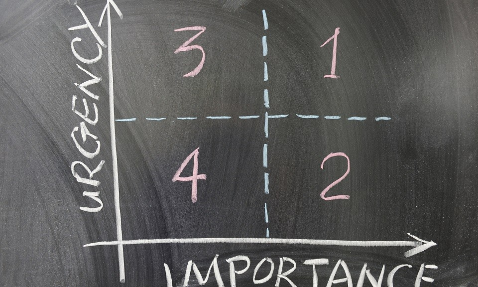 Urgency importance graph demonstrating the order of doing things drawn on the chalkboard